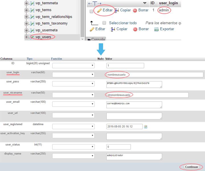 editando perfil phpmyadmin