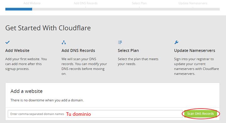 escaneo de dns en cloudflare