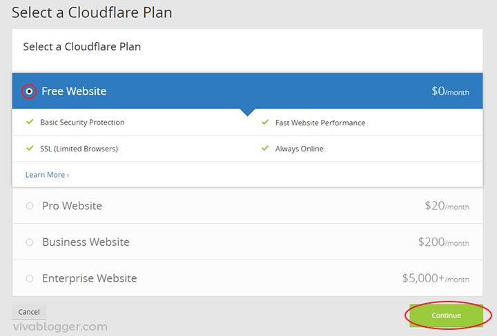 planes de cloudflare opciones a elegir