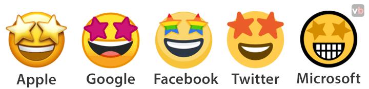 emojis en distintos dispositivos y sistemas operativos